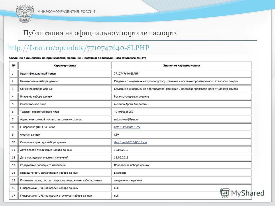 МИНЭКОНОМРАЗВИТИЯ РОССИИ Публикация на официальном портале паспорта http://fsrar.ru/opendata/7710747640-SLPHP