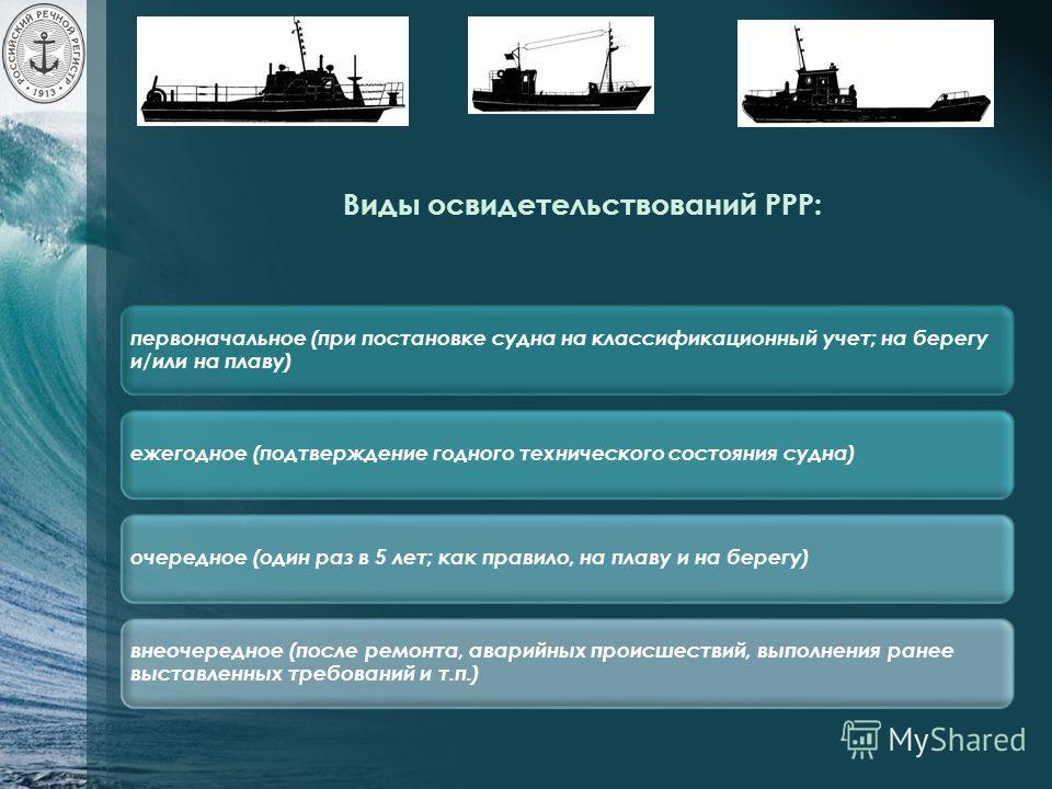 Виды освидетельствований РРР: первоначальное (при постановке судна на классификационный учет; на берегу и/или на плаву) ежегодное (подтверждение годного технического состояния судна)очередное (один раз в 5 лет; как правило, на плаву и на берегу) внео