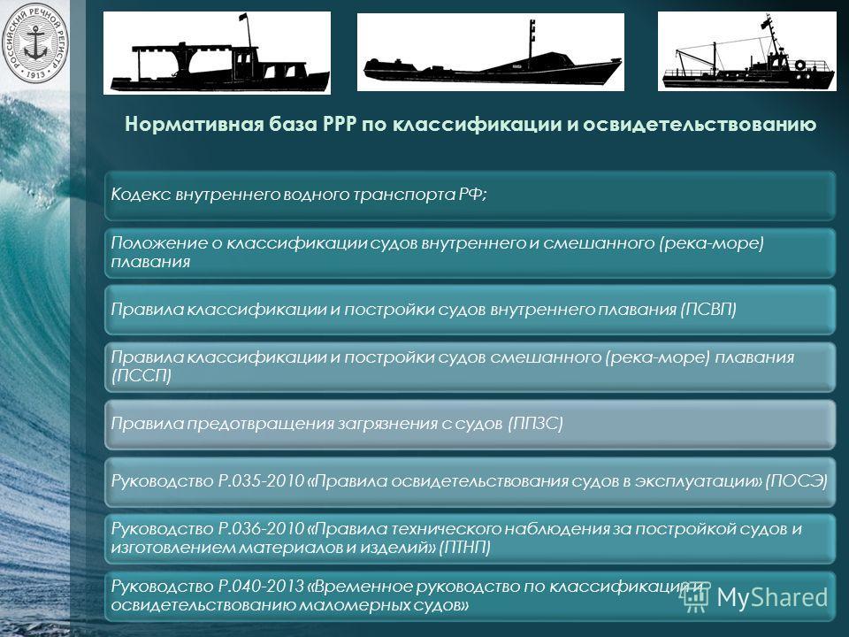 Нормативная база РРР по классификации и освидетельствованию Кодекс внутреннего водного транспорта РФ; Положение о классификации судов внутреннего и смешанного (река-море) плавания Правила классификации и постройки судов внутреннего плавания (ПСВП) Пр