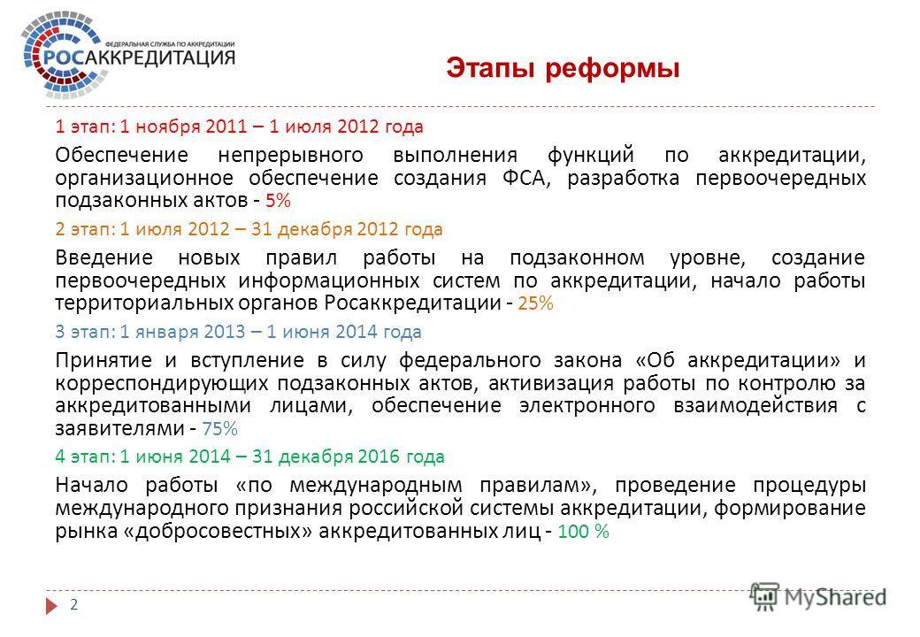 Этапы реформы 2 1 этап : 1 ноября 2011 – 1 июля 2012 года Обеспечение непрерывного выполнения функций по аккредитации, организационное обеспечение создания ФСА, разработка первоочередных подзаконных актов - 5% 2 этап : 1 июля 2012 – 31 декабря 2012 г