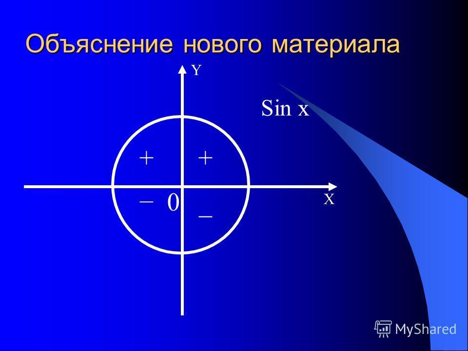 Объяснение нового материала Sin x Х Y ++ 0