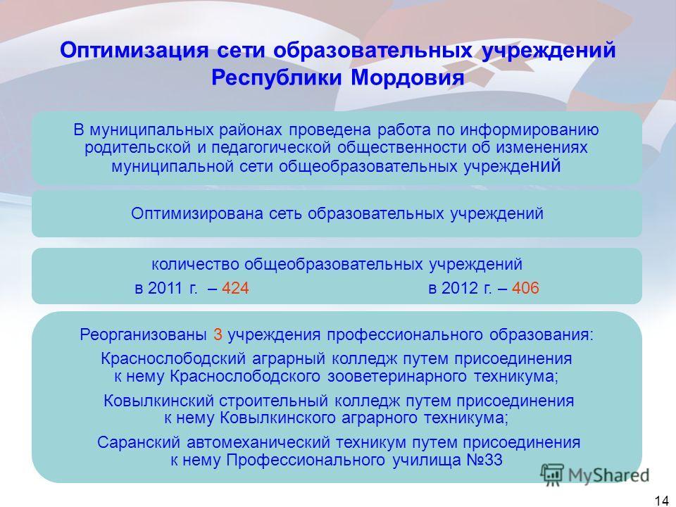 Оптимизация сети образовательных учреждений Республики Мордовия В муниципальных районах проведена работа по информированию родительской и педагогической общественности об изменениях муниципальной сети общеобразовательных учрежде ний Оптимизирована се