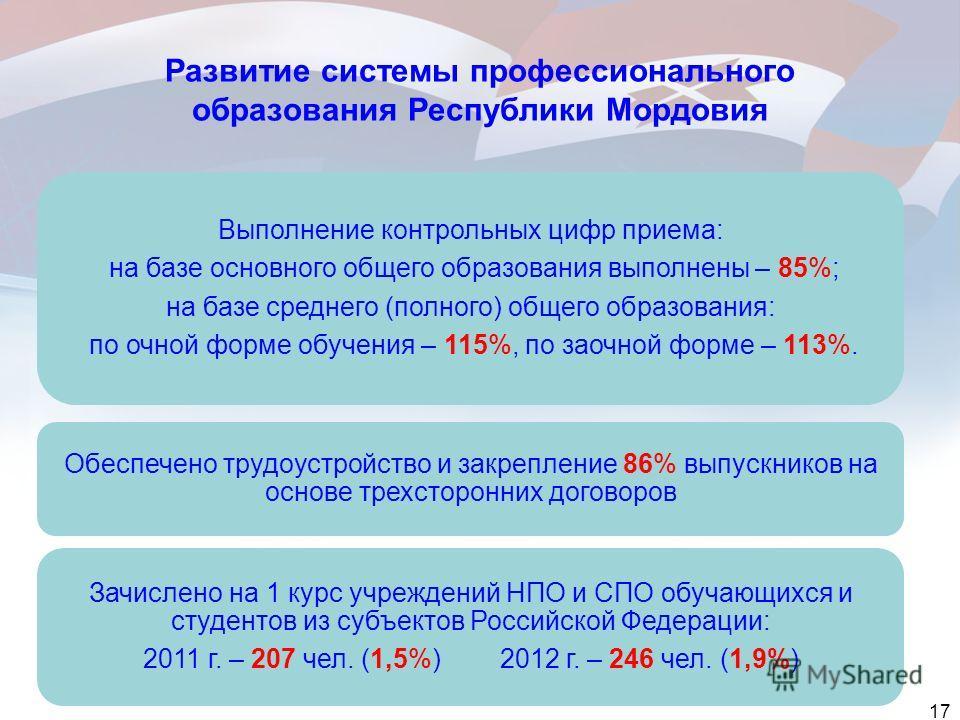 Развитие системы профессионального образования Республики Мордовия Выполнение контрольных цифр приема: на базе основного общего образования выполнены – 85%; на базе среднего (полного) общего образования: по очной форме обучения – 115%, по заочной фор