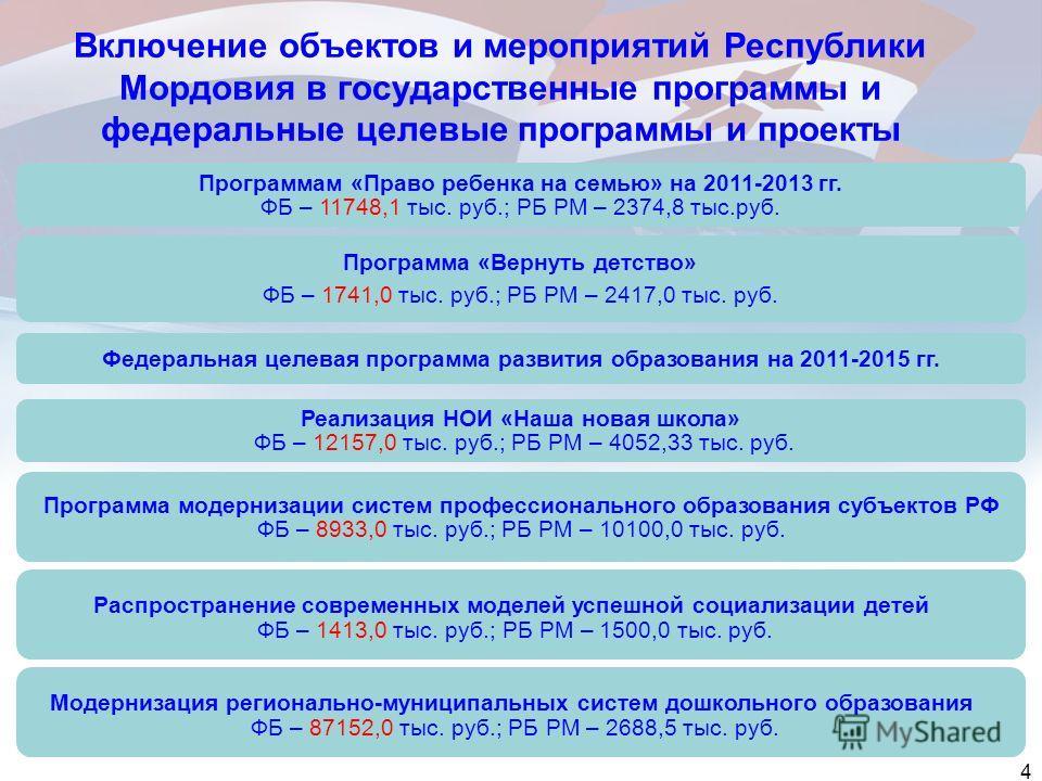 Включение объектов и мероприятий Республики Мордовия в государственные программы и федеральные целевые программы и проекты Программам «Право ребенка на семью» на 2011-2013 гг. ФБ – 11748,1 тыс. руб.; РБ РМ – 2374,8 тыс.руб. Федеральная целевая програ