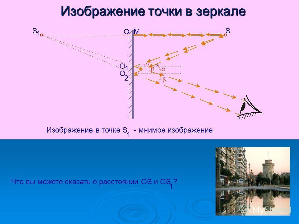 Изображение точки в зеркале S 1 S O M O O 2 Изображение в точке S 1 - мнимое изображение. Что вы можете сказать о расстоянии OS и OS ? 1 1