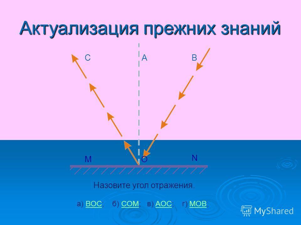 Назовите угол отражения. CBA MO N а) BOC; б) COM; в) AOC; г) МОВ;BOCCOMAOCМОВ Актуализация прежних знаний