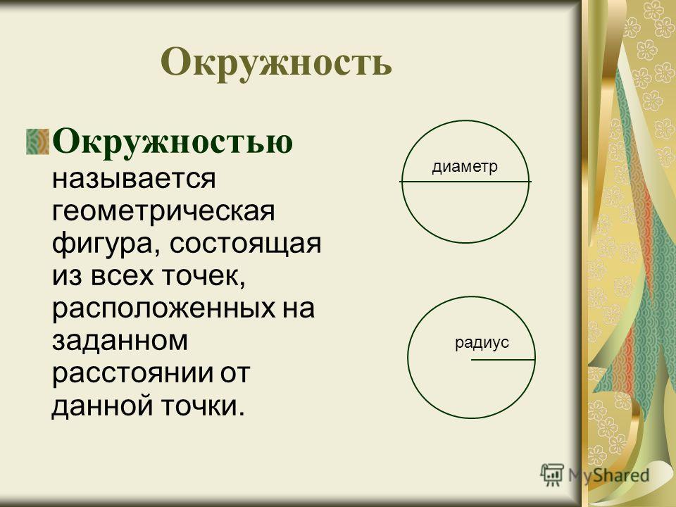 Окружность Окружностью называется геометрическая фигура, состоящая из всех точек, расположенных на заданном расстоянии от данной точки. диаметр радиус