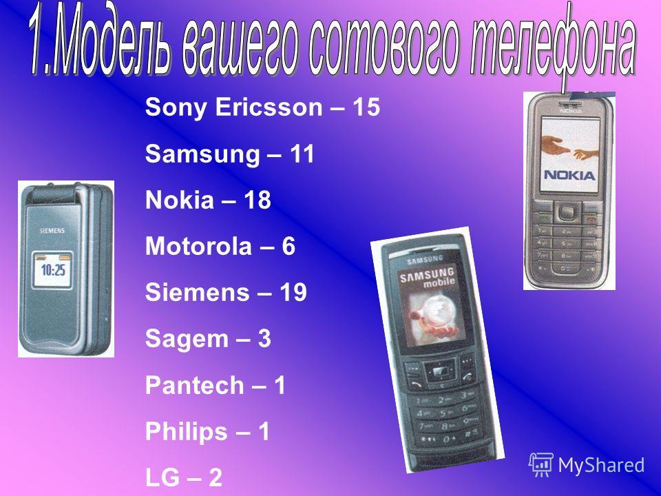Sony Ericsson – 15 Samsung – 11 Nokia – 18 Motorola – 6 Siemens – 19 Sagem – 3 Pantech – 1 Philips – 1 LG – 2