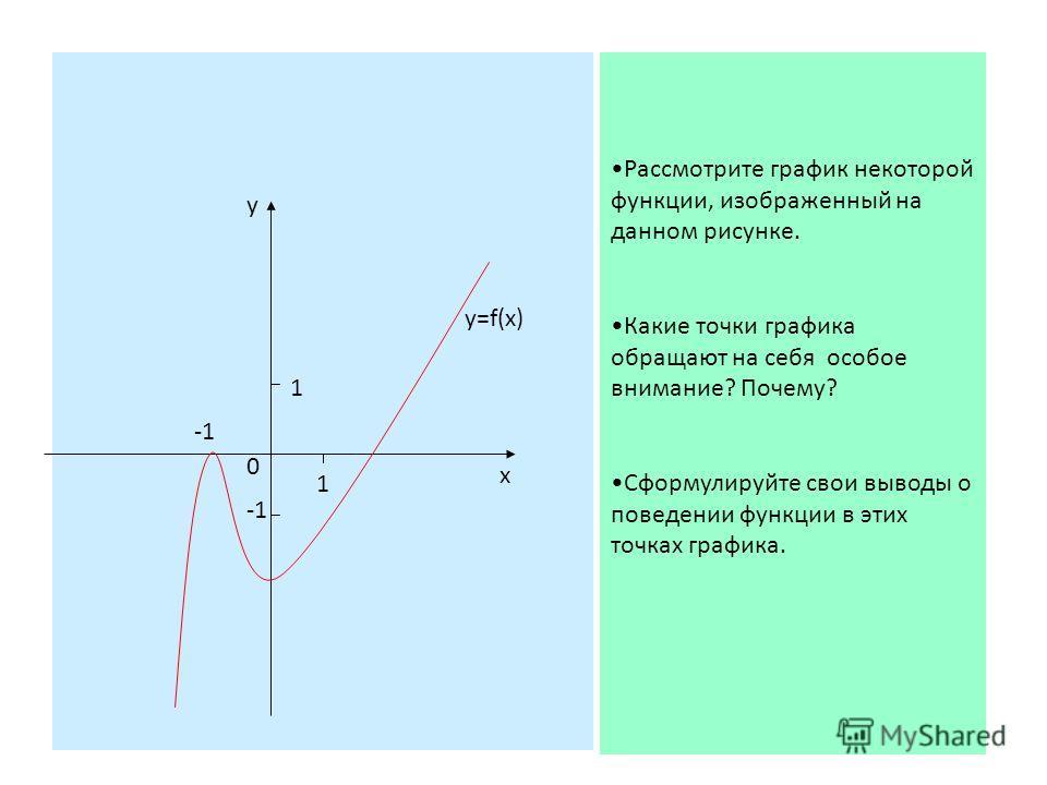 1 1 0 х у Рассмотрите график некоторой функции, изображенный на данном рисунке. Какие точки графика обращают на себя особое внимание? Почему? Сформулируйте свои выводы о поведении функции в этих точках графика. y=f(x)