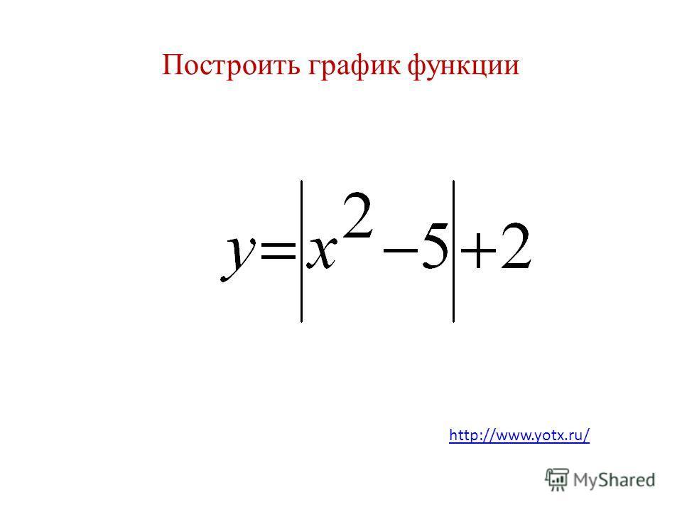 Построить график функции http://www.yotx.ru/