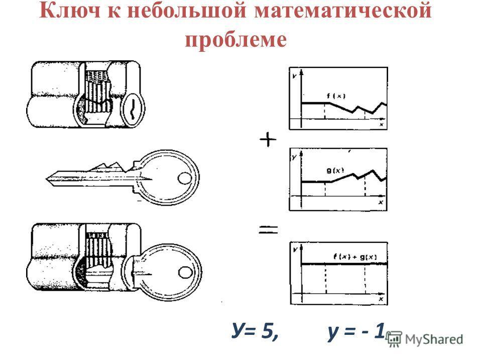Ключ к небольшой математической проблеме У= 5,у = - 1