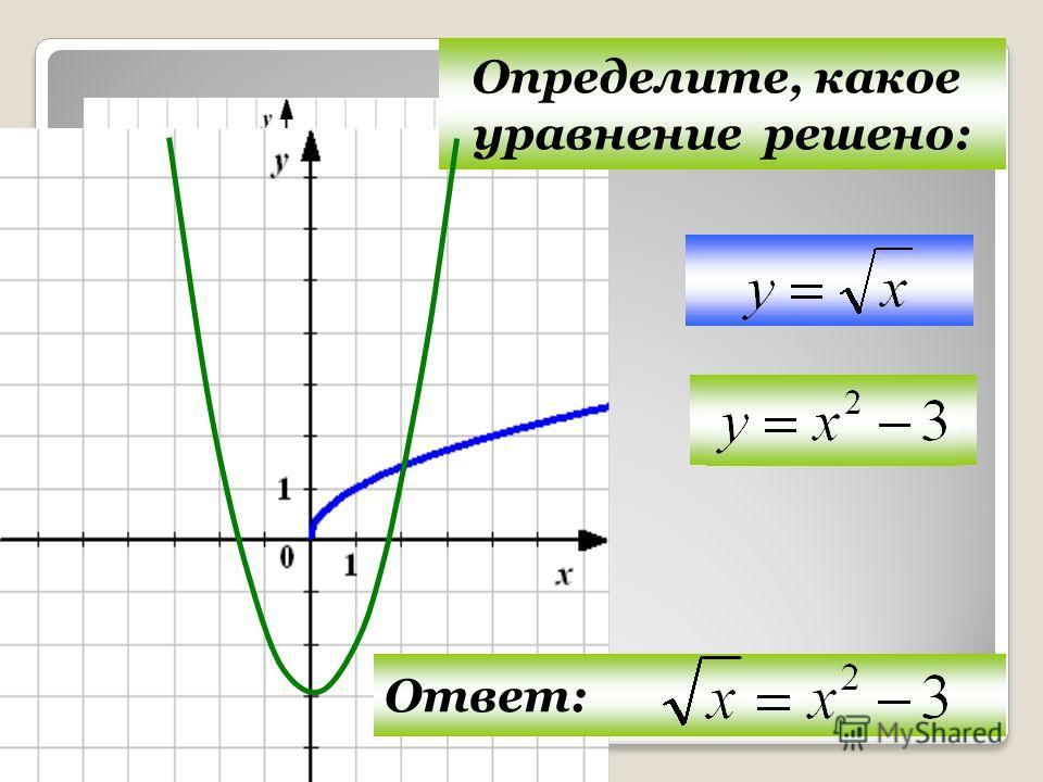 Определите, какое уравнение решено: Ответ: