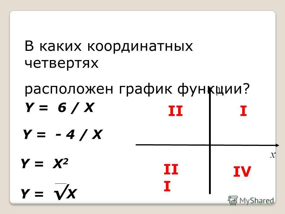 В каких координатных четвертях расположен график функции? Y = 6 / X Y = - 4 / X Y = X 2 Y = X III II I IV