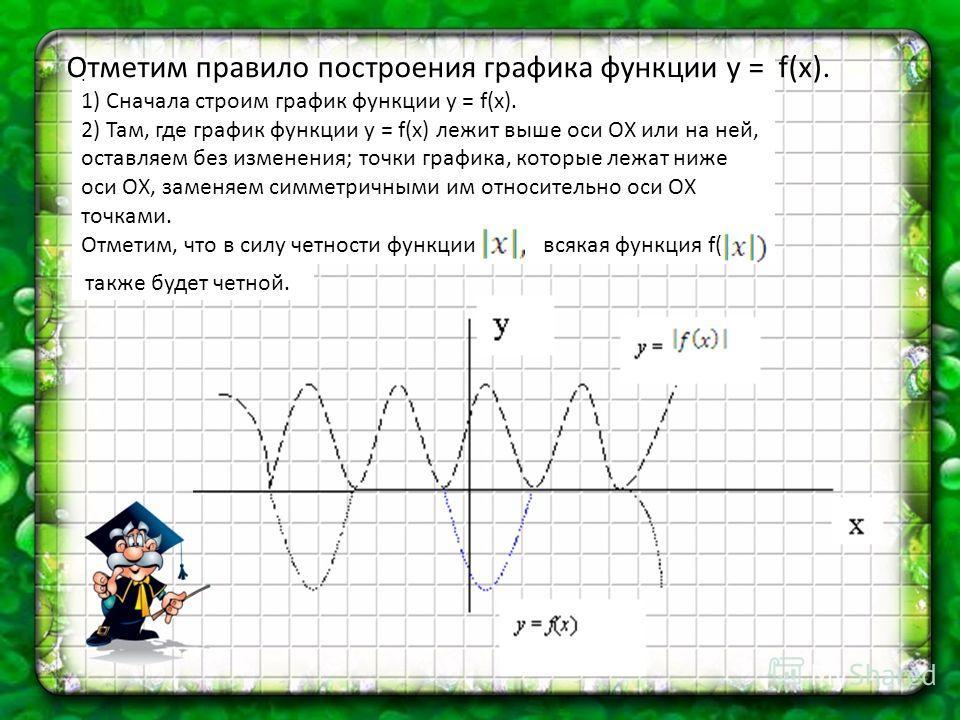 . 1) Сначала строим график функции у = f(x). 2) Там, где график функции у = f(x) лежит выше оси ОХ или на ней, оставляем без изменения; точки графика, которые лежат ниже оси ОХ, заменяем симметричными им относительно оси ОХ точками. Отметим, что в си