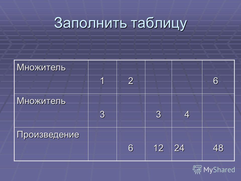 Заполнить таблицу Множитель12 6 Множитель33 4 Произведение612 24 48