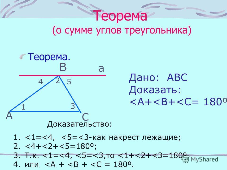 Теорема (о сумме углов треугольника) Теорема. В А С а Дано: АВС Доказать: