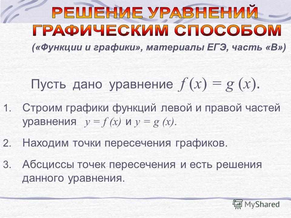 Пусть дано уравнение f (x) = g (x). 1. Строим графики функций левой и правой частей уравнения у = f (x) и у = g (x). 2. Находим точки пересечения графиков. 3. Абсциссы точек пересечения и есть решения данного уравнения. («Функции и графики», материал