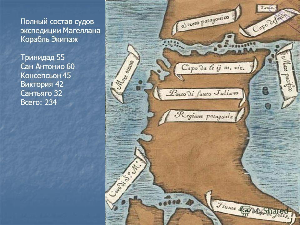 Полный состав судов экспедиции Магеллана Корабль Экипаж Тринидад 55 Сан Антонио 60 Консепсьон 45 Виктория 42 Сантьяго 32 Всего: 234