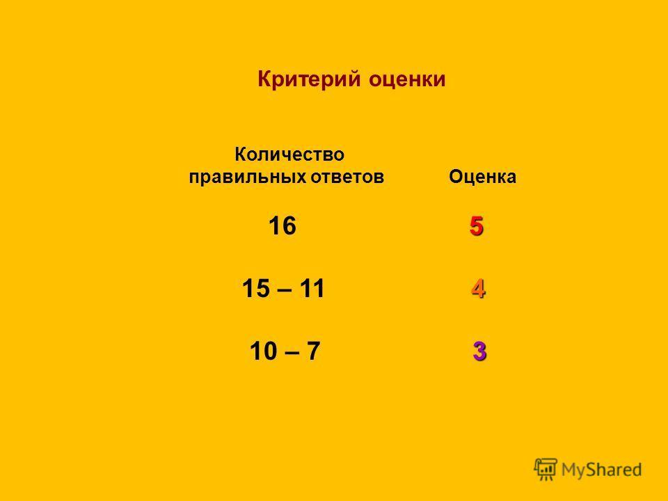 Критерий оценки Количество правильных ответов Оценка 5 16 5 4 15 – 11 4 3 10 – 7 3