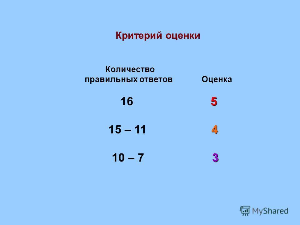 Количество правильных ответов Оценка 5 16 5 4 15 – 11 4 3 10 – 7 3 Критерий оценки