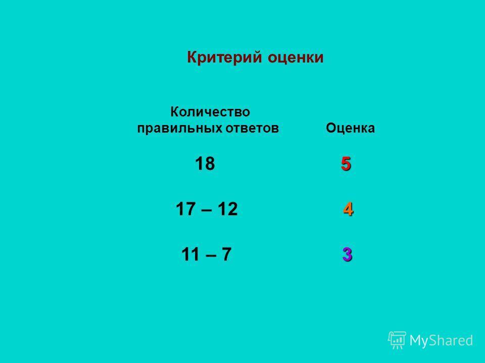 Количество правильных ответов Оценка 5 18 5 4 17 – 12 4 3 11 – 7 3 Критерий оценки