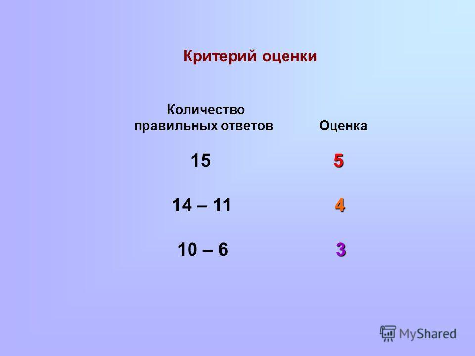 Количество правильных ответов Оценка 5 15 5 4 14 – 11 4 3 10 – 6 3 Критерий оценки