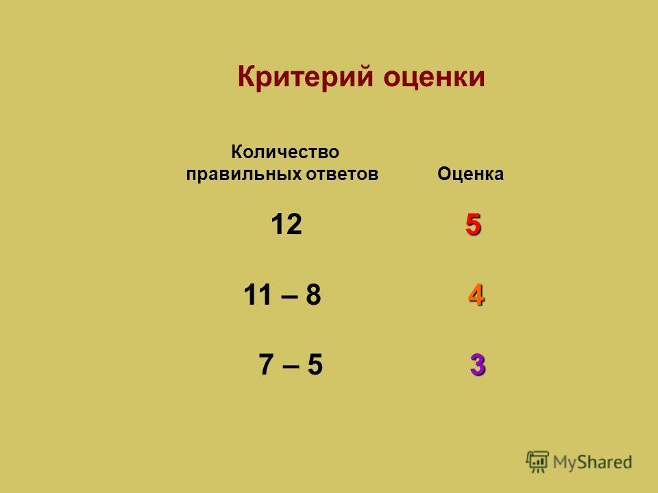 Критерий оценки Количество правильных ответов Оценка 5 12 5 4 11 – 8 4 3 7 – 5 3