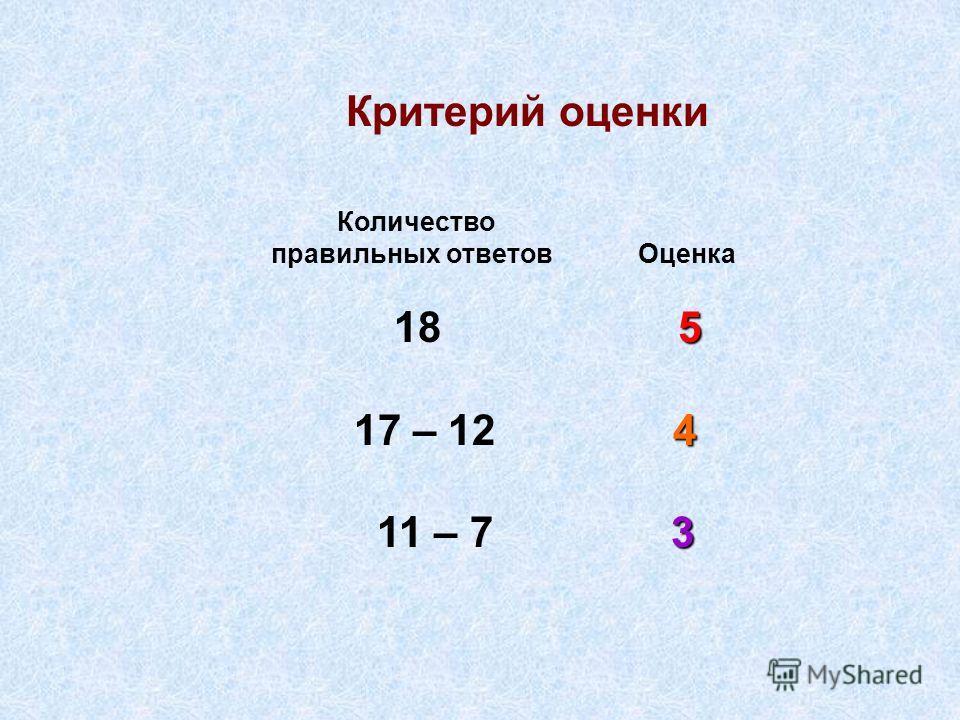 Критерий оценки Количество правильных ответов Оценка 5 18 5 4 17 – 12 4 3 11 – 7 3