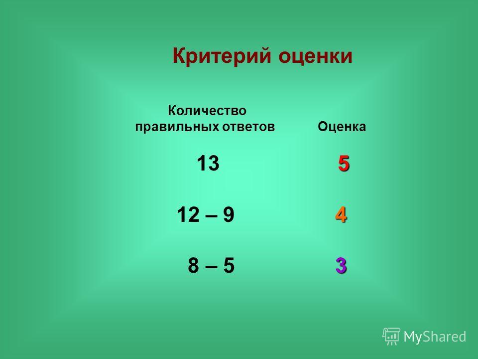 Критерий оценки Количество правильных ответов Оценка 5 13 5 4 12 – 9 4 3 8 – 5 3