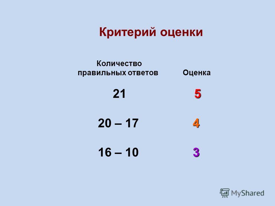 Критерий оценки Количество правильных ответов Оценка 5 21 5 4 20 – 17 4 3 16 – 10 3