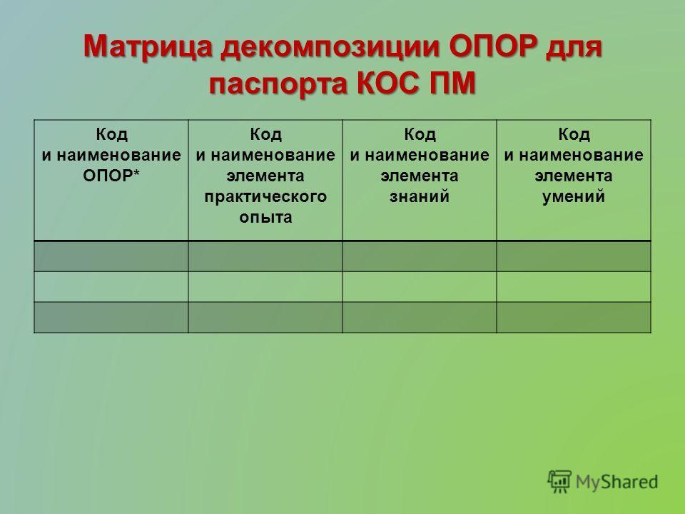 Матрица декомпозиции ОПОР для паспорта КОС ПМ Код и наименование ОПОР* Код и наименование элемента практического опыта Код и наименование элемента знаний Код и наименование элемента умений