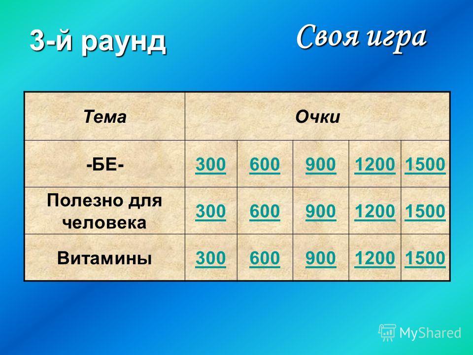 3-й раунд ТемаОчки -БЕ-30060090012001500 Полезно для человека 30060090012001500 Витамины30060090012001500 Своя игра Своя игра