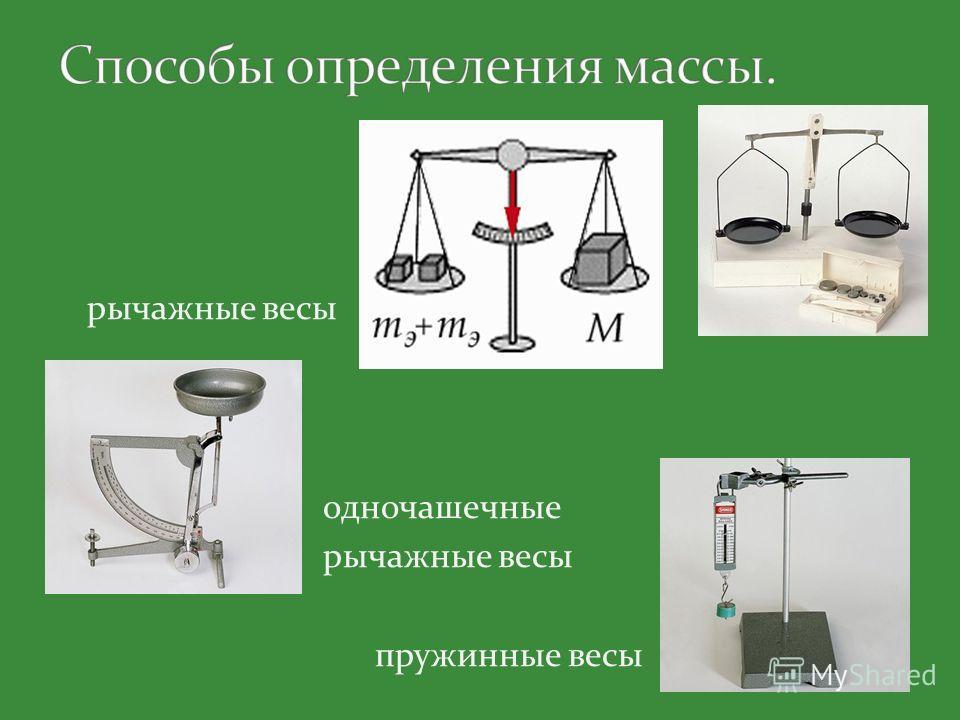 рычажные весы одночашечные рычажные весы пружинные весы