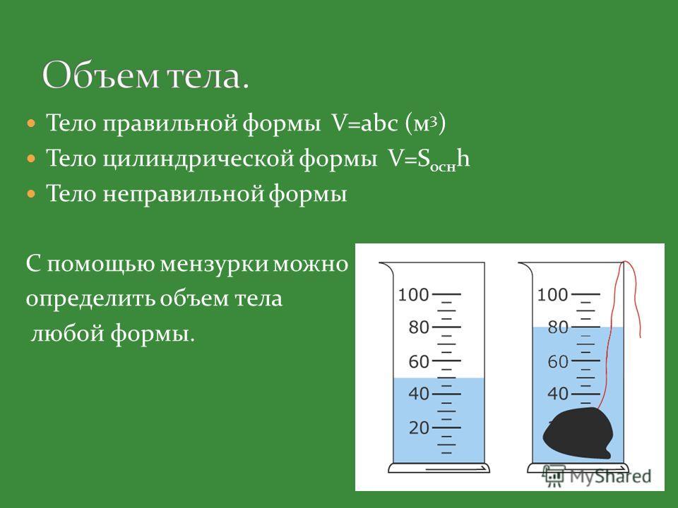 Тело правильной формы V=abc (м 3 ) Тело цилиндрической формы V=S осн h Тело неправильной формы С помощью мензурки можно определить объем тела любой формы.
