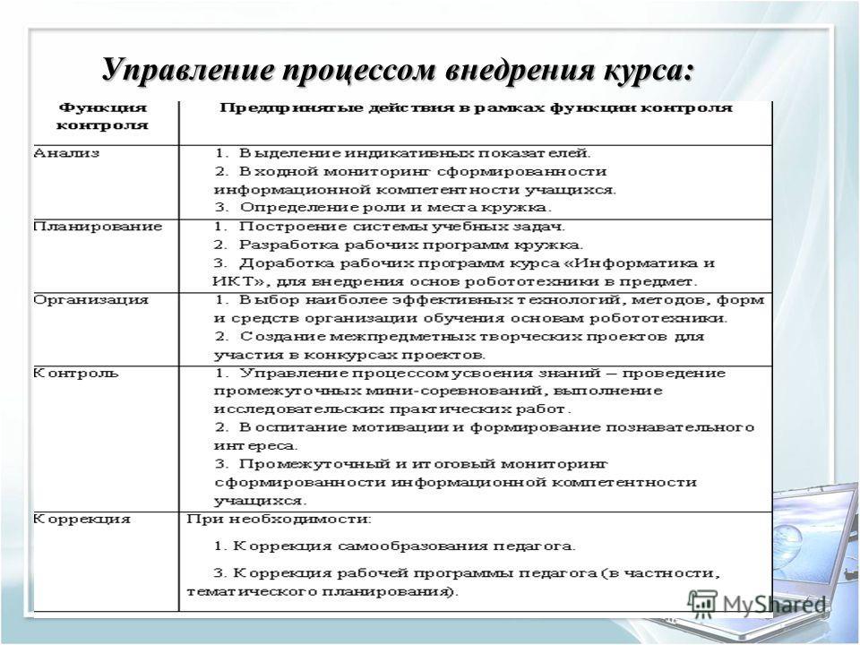 Управление процессом внедрения курса: