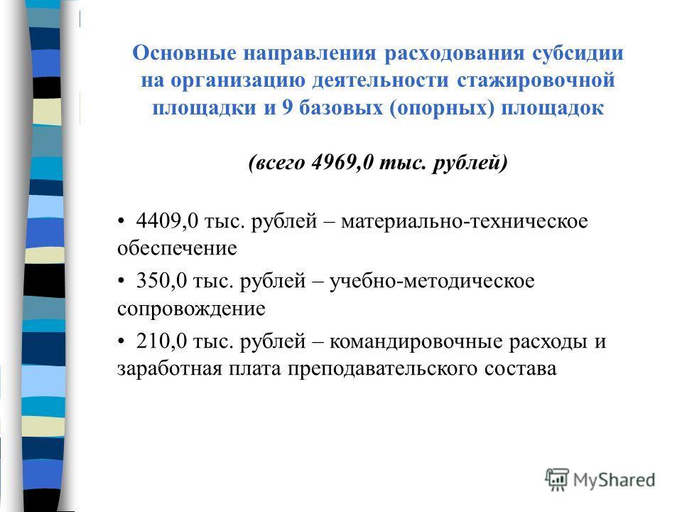 Основные направления расходования субсидии на организацию деятельности стажировочной площадки и 9 базовых (опорных) площадок (всего 4969,0 тыс. рублей) 4409,0 тыс. рублей – материально-техническое обеспечение 350,0 тыс. рублей – учебно-методическое с