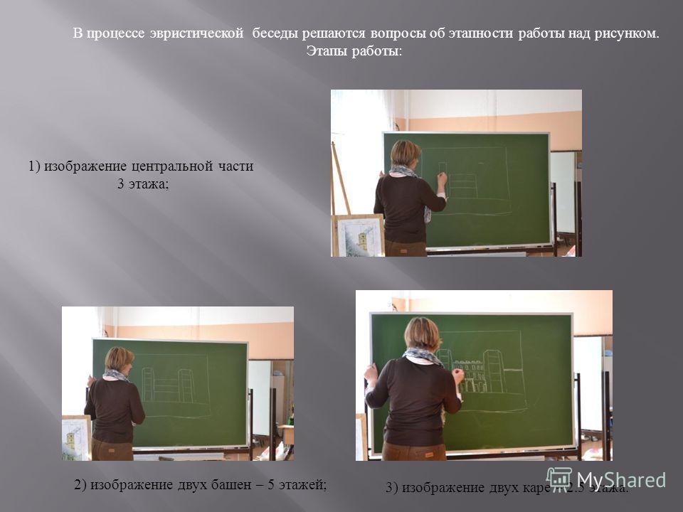 В процессе эвристической беседы решаются вопросы об этапности работы над рисунком. Этапы работы: 1) изображение центральной части 3 этажа; 2) изображение двух башен – 5 этажей; 3) изображение двух каре – 2.5 этажа.
