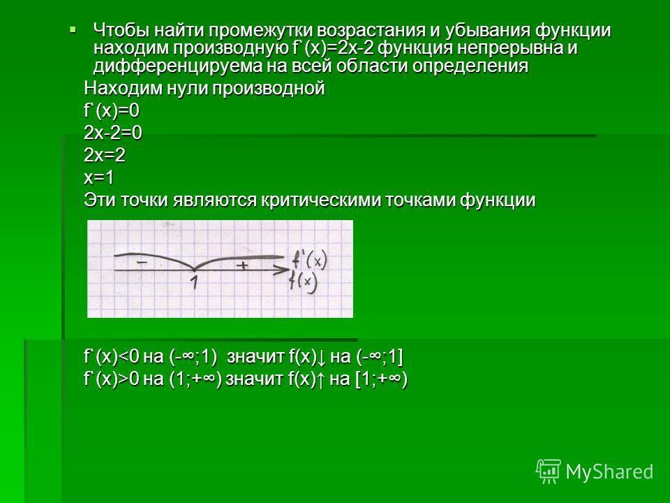 Чтобы найти промежутки возрастания и убывания функции находим производную f`(x)=2x-2 функция непрерывна и дифференцируема на всей области определения Чтобы найти промежутки возрастания и убывания функции находим производную f`(x)=2x-2 функция непреры