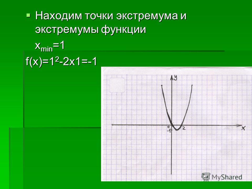 Находим точки экстремума и экстремумы функции Находим точки экстремума и экстремумы функции х min =1 х min =1 f(x)=1 2 -2x1=-1