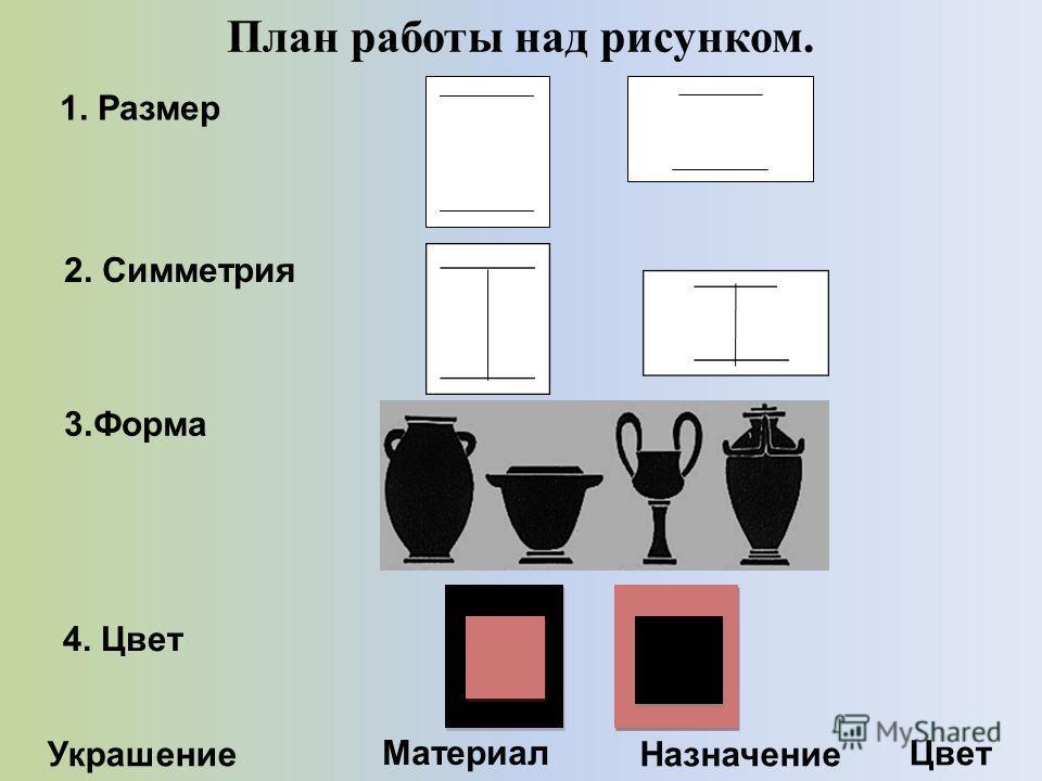План работы над рисунком. 1. Размер Украшение Цвет Материал Назначение 2. Симметрия 3.Форма 4. Цвет