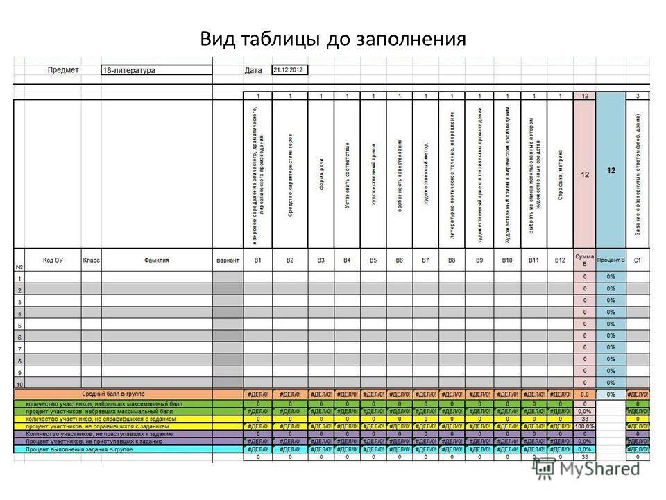 Вид таблицы до заполнения
