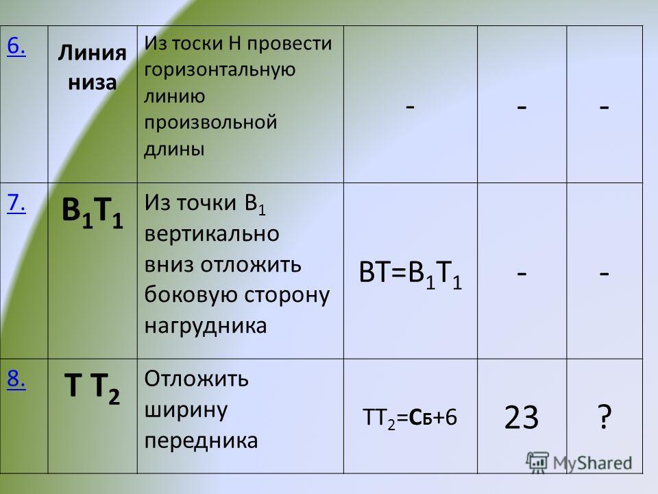 6. Линия низа Из тоски Н провести горизонтальную линию произвольной длины - -- 7. В1Т1В1Т1 Из точки В 1 вертикально вниз отложить боковую сторону нагрудника ВТ=В 1 Т 1 -- 8. Т Т 2 Отложить ширину передника ТТ 2 =С Б +6 23?