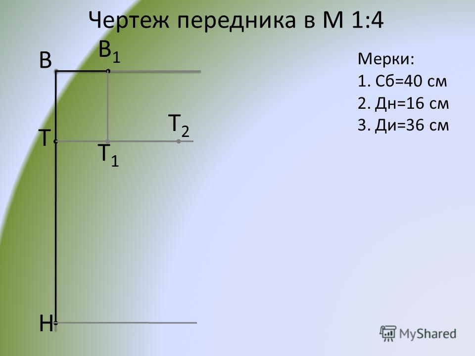 Чертеж передника в М 1:4 В Т Н В1В1 Т1Т1 Т2Т2 Мерки: 1.Сб=40 см 2.Дн=16 см 3.Ди=36 см