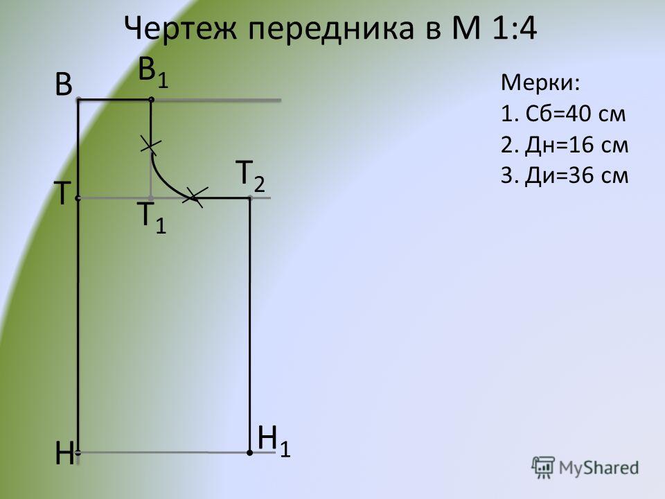 Чертеж передника в М 1:4 В Т Н В1В1 Т1Т1 Т2Т2 Н1Н1 Мерки: 1.Сб=40 см 2.Дн=16 см 3.Ди=36 см