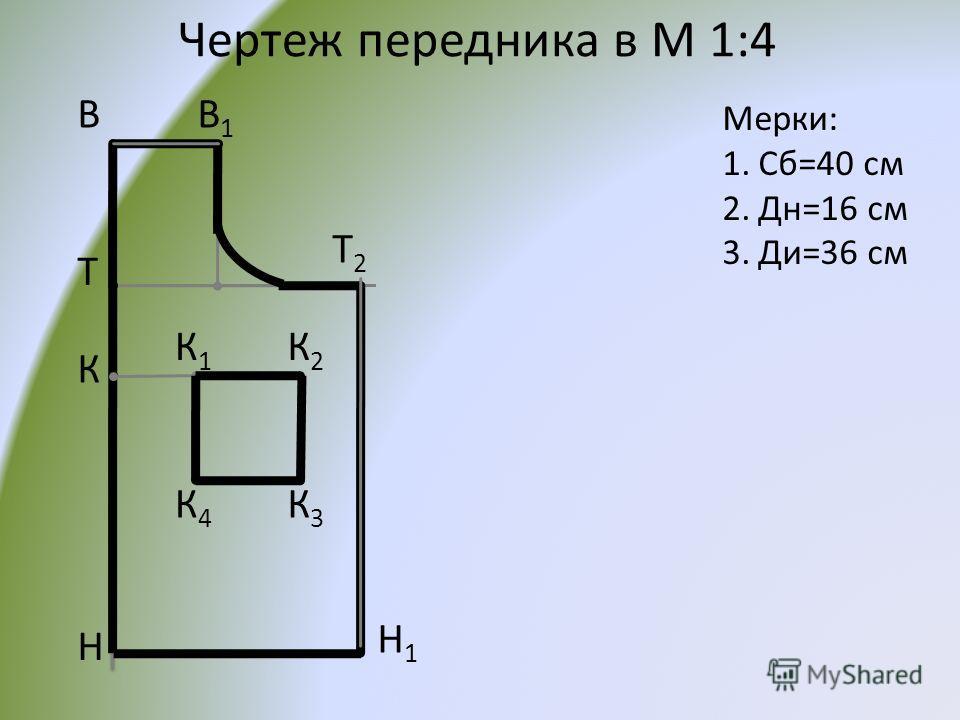 Чертеж передника в М 1:4 В Т Н В1В1 К2К2 Т2Т2 Н1Н1 К К1К1 К3К3 К4К4 Мерки: 1.Сб=40 см 2.Дн=16 см 3.Ди=36 см