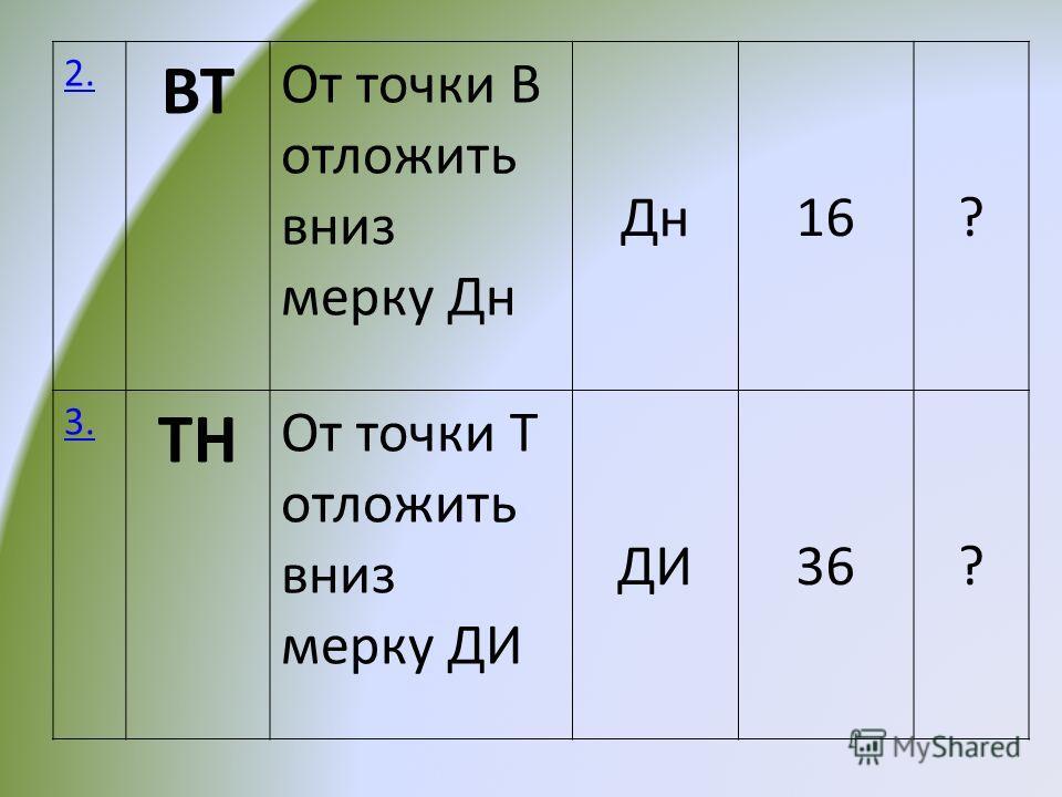 2. ВТ От точки В отложить вниз мерку Дн Дн16? 3. ТН От точки Т отложить вниз мерку ДИ ДИ36?