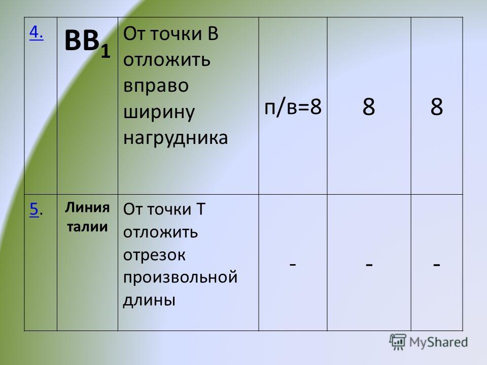 4. ВВ 1 От точки В отложить вправо ширину нагрудника п/в=8 88 5.5. Линия талии От точки Т отложить отрезок произвольной длины - --