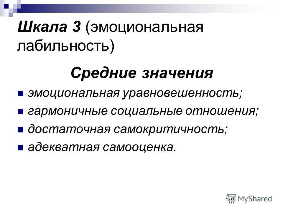 Шкала 3 (эмоциональная лабильность) Средние значения эмоциональная уравновешенность; гармоничные социальные отношения; достаточная самокритичность; адекватная самооценка.