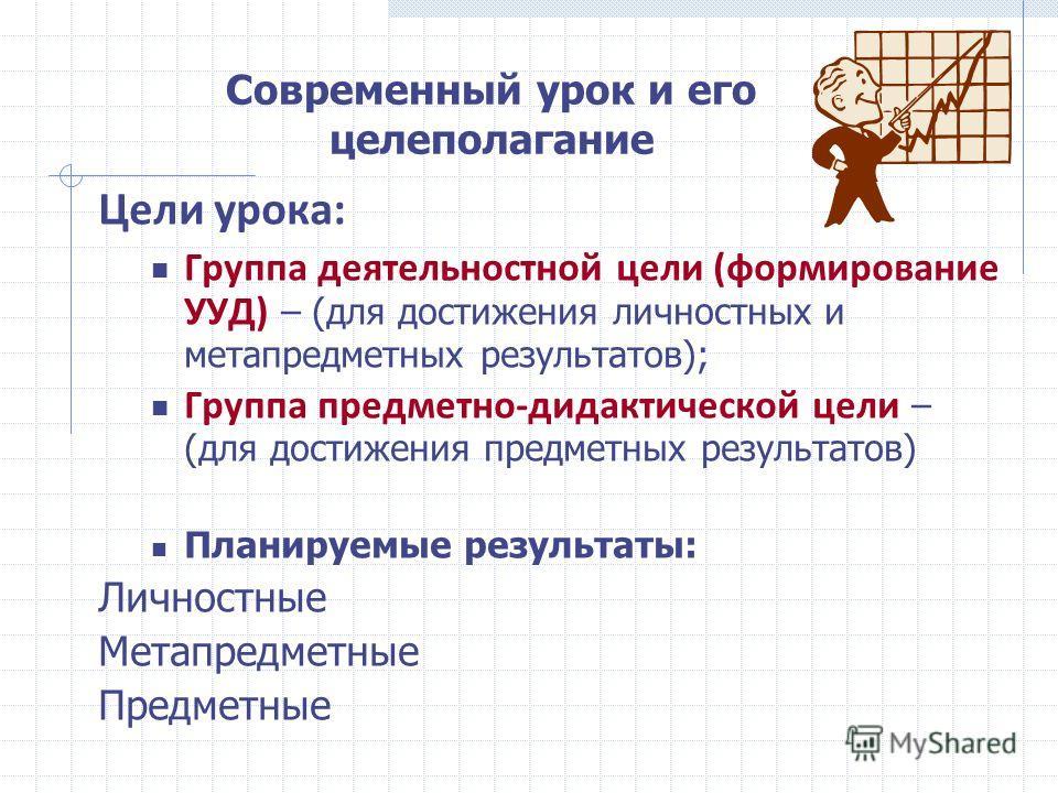 Современный урок и его целеполагание Цели урока: Группа деятельностной цели (формирование УУД) – (для достижения личностных и метапредметных результатов); Группа предметно-дидактической цели – (для достижения предметных результатов) Планируемые резул