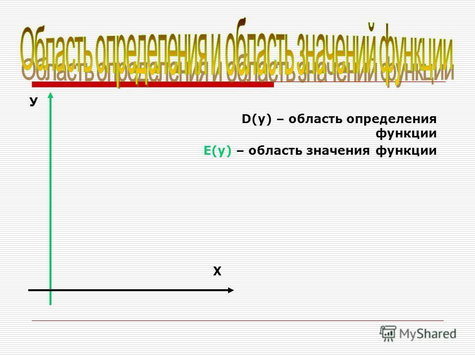 У D(y) – область определения функции E(y) – область значения функции Х